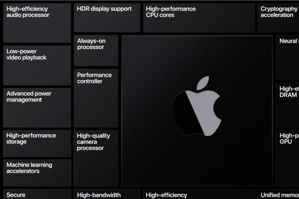 apple arm processor features