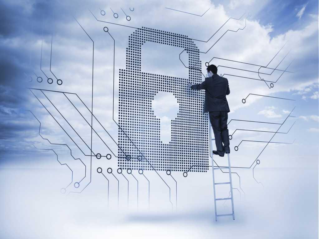 cloud security ts