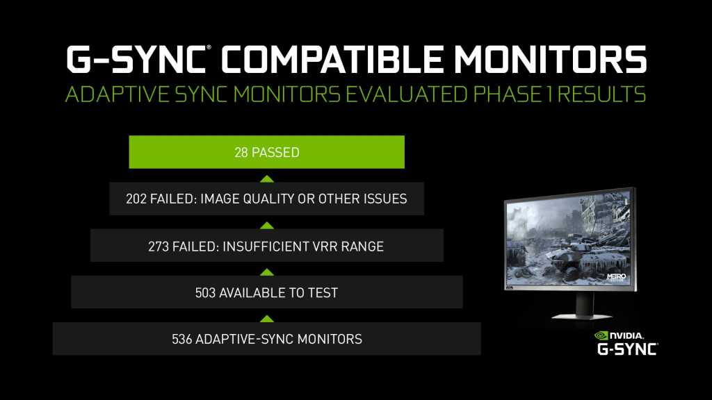 g sync computex 2019 g sync compatible infographic