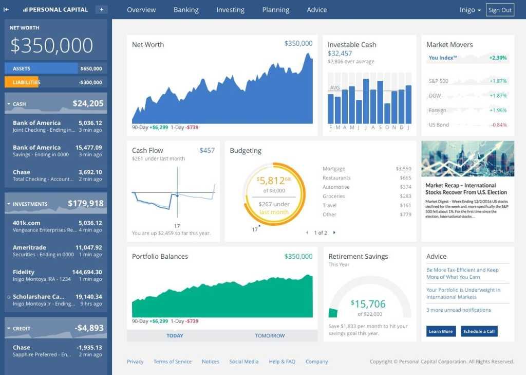 personal capital dashboard full