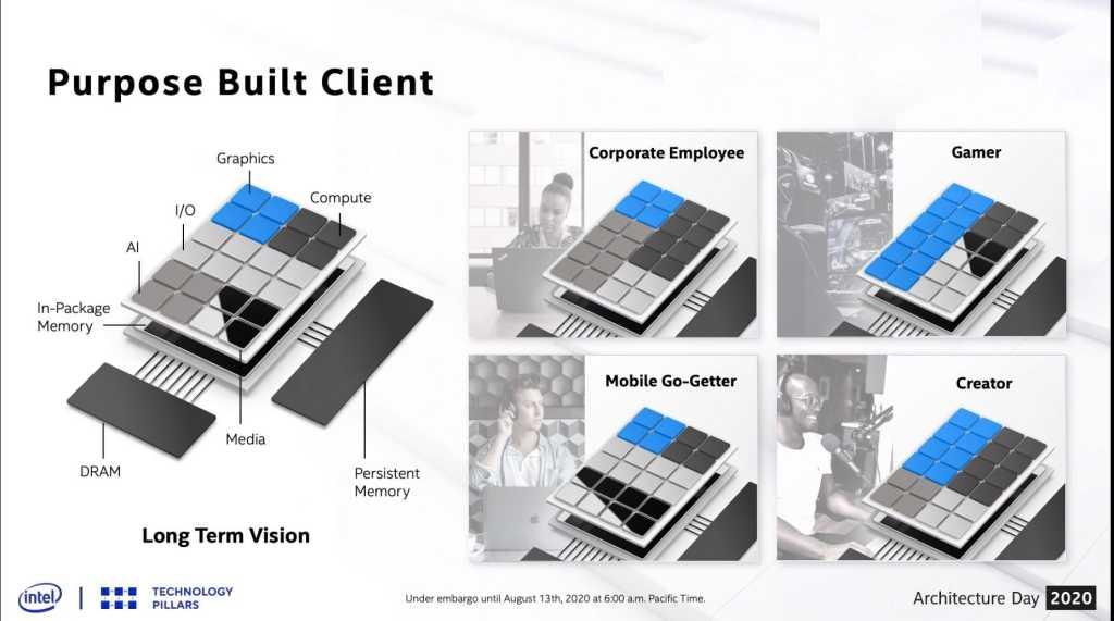 purpose built client