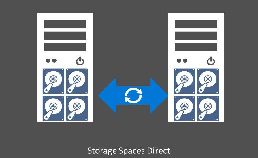 storage spaces direct Windows Server 2016