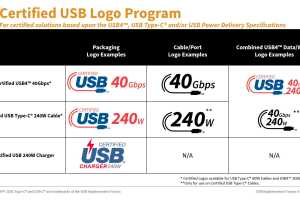 New USB-C logos make picking USB cables, chargers less confusing